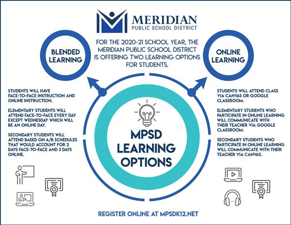 MPSD Online Learning Options Image