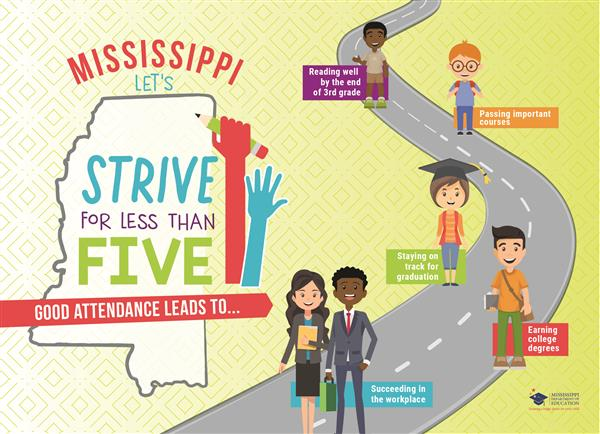 Strive For Less Than Five Graphic