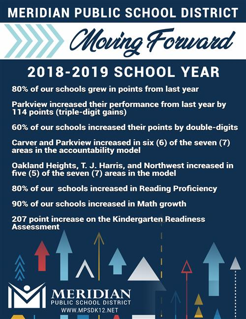 MPSD Moving Forward